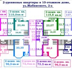 10 этаж нарисованный